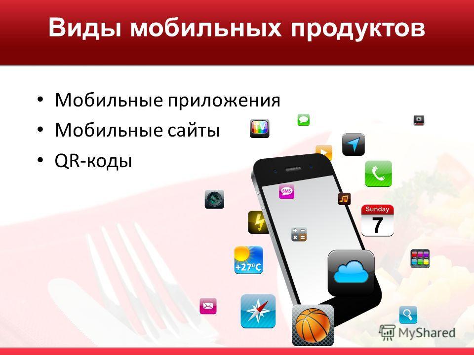 Виды мобильных продуктов Мобильные приложения Мобильные сайты QR-коды