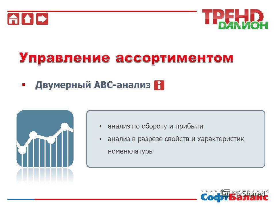 Двумерный ABC-анализ анализ по обороту и прибыли анализ в разрезе свойств и характеристик номенклатуры