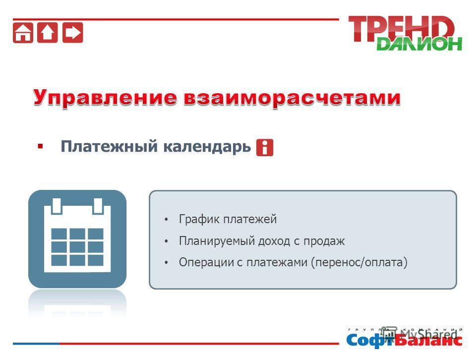 Платежный календарь График платежей Планируемый доход с продаж Операции с платежами (перенос/оплата)