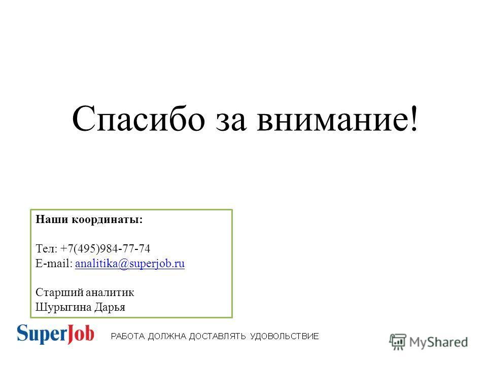 Спасибо за внимание! Наши координаты: Тел: +7(495)984-77-74 E-mail: analitika@superjob.ruanalitika@superjob.ru Старший аналитик Шурыгина Дарья