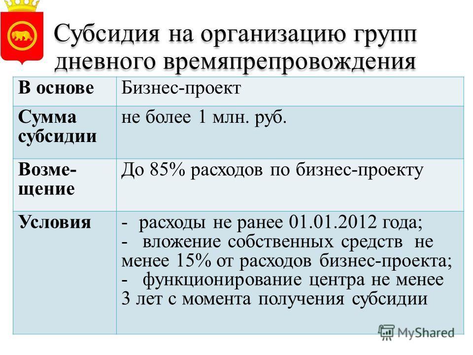 Субсидия на организацию групп дневного времяпрепровождения В основе Бизнес-проект Сумма субсидии не более 1 млн. руб. Возме- щение До 85% расходов по бизнес-проекту Условия-расходы не ранее 01.01.2012 года; - вложение собственных средств не менее 15%