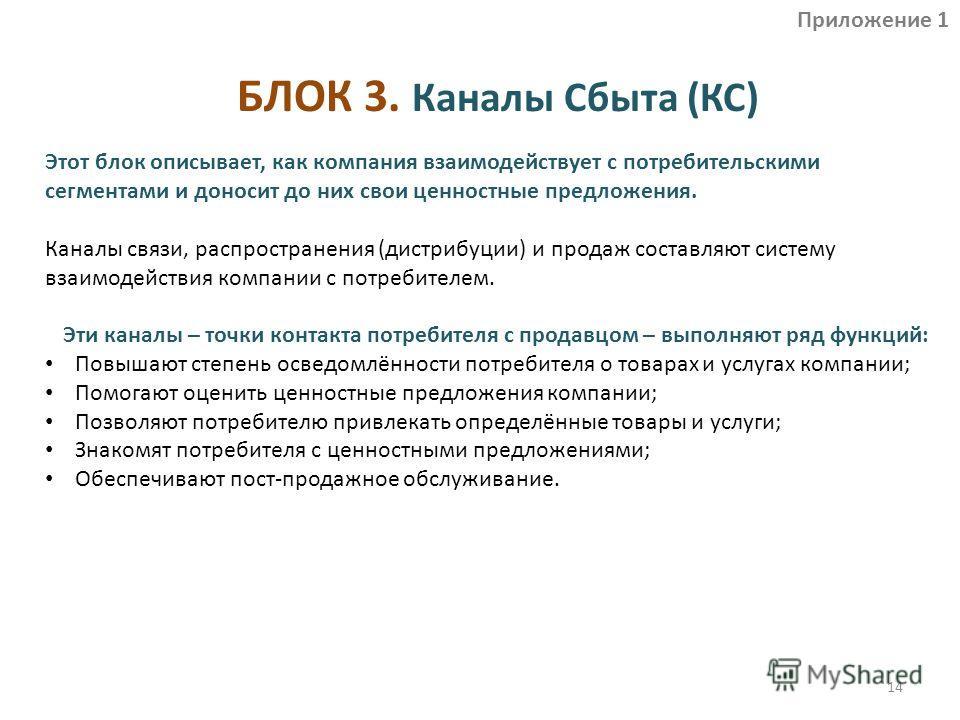 БЛОК 3. Каналы Сбыта (КС) Этот блок описывает, как компания взаимодействует с потребительскими сегментами и доносит до них свои ценностные предложения. Каналы связи, распространения (дистрибуции) и продаж составляют систему взаимодействия компании с