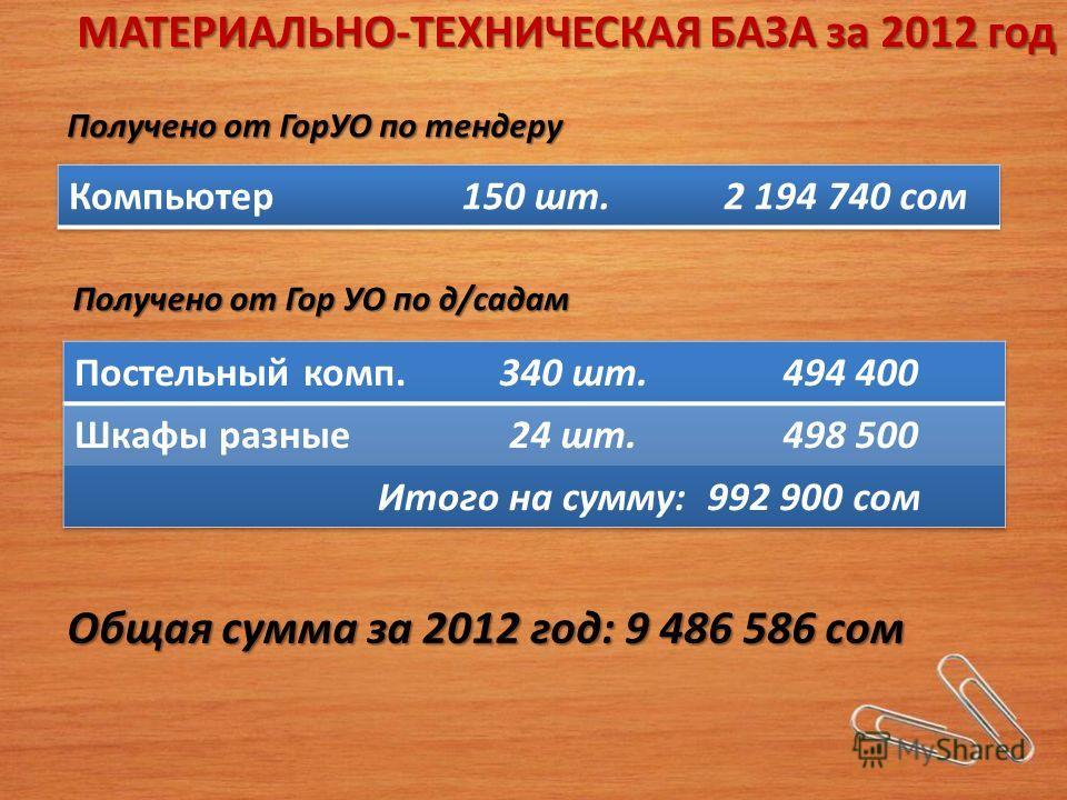 Получено от ГорУО по тендеру Получено от Гор УО по д/садам МАТЕРИАЛЬНО-ТЕХНИЧЕСКАЯ БАЗА за 2012 год Общая сумма за 2012 год: 9 486 586 сом