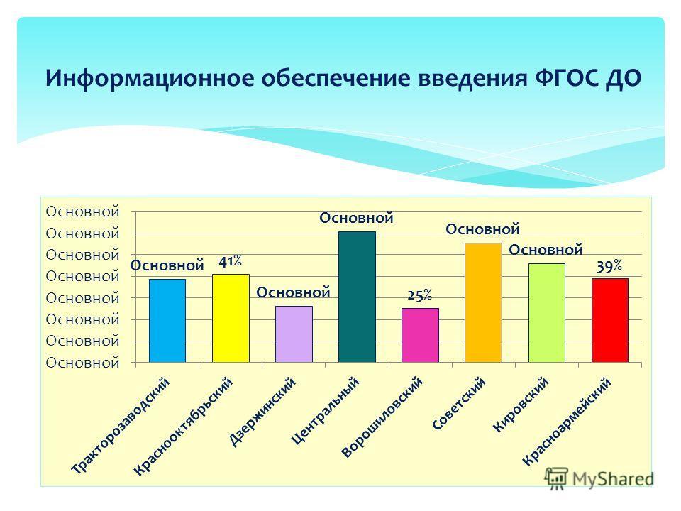 Информационное обеспечение введения ФГОС ДО
