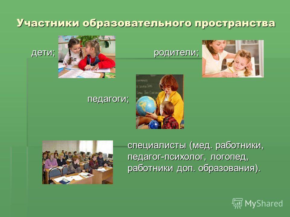 Участники образовательного пространства Участники образовательного пространства дети; родители; педагоги; педагоги; специалисты (мед. работники, специалисты (мед. работники, педагог-психолог, логопед, педагог-психолог, логопед, работники доп. образов