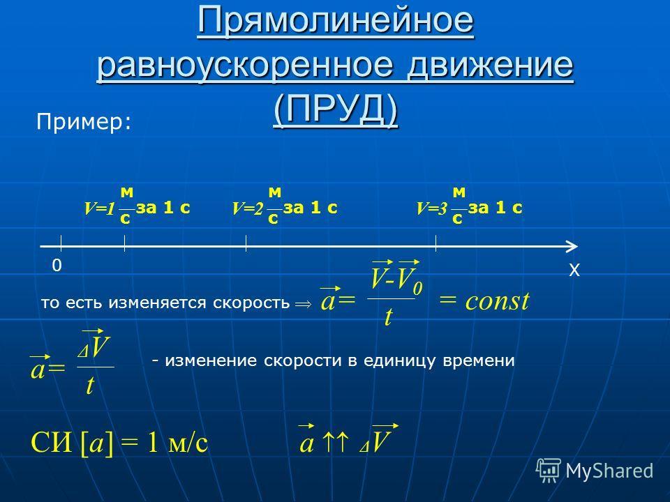Прямолинейное равноускоренное движение (ПРУД) Пример: 0 X V=1 м с за 1 с V=2 м с за 1 с V=3 м с за 1 с то есть изменяется скорость a= = const V-V 0 t a= ΔVΔV t - изменение скорости в единицу времени СИ [a] = 1 м/сa Δ V