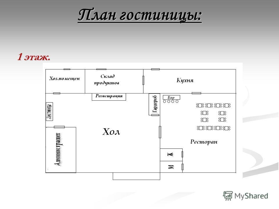 План гостиницы: 1 этаж.