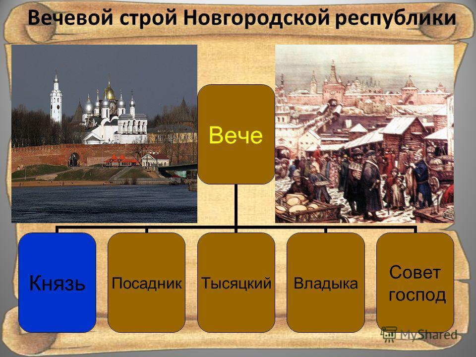 Вече Князь ПосадникТысяцкий Владыка Совет господ Вечевой строй Новгородской республики