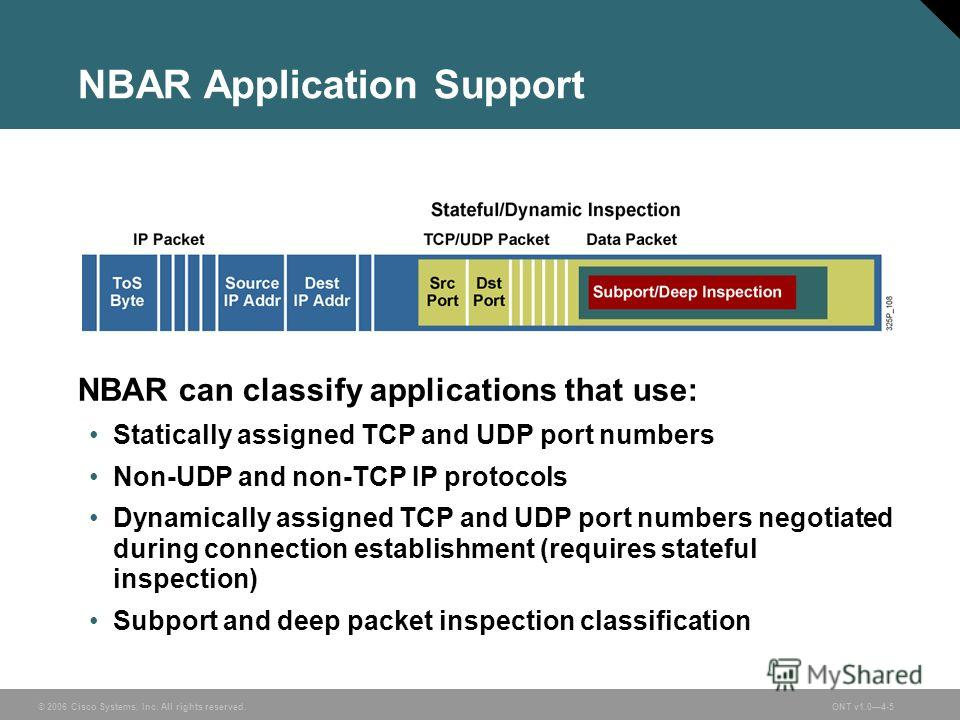© 2006 Cisco Systems, Inc. All rights reserved.ONT v1.04-5 NBAR Application Support NBAR can classify applications that use: Statically assigned TCP and UDP port numbers Non-UDP and non-TCP IP protocols Dynamically assigned TCP and UDP port numbers n