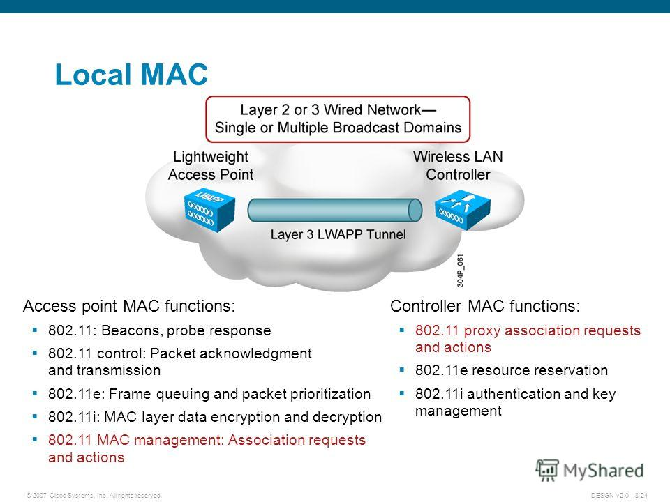 © 2007 Cisco Systems, Inc. All rights reserved.DESGN v2.08-24 Local MAC Access point MAC functions: 802.11: Beacons, probe response 802.11 control: Packet acknowledgment and transmission 802.11e: Frame queuing and packet prioritization 802.11i: MAC l