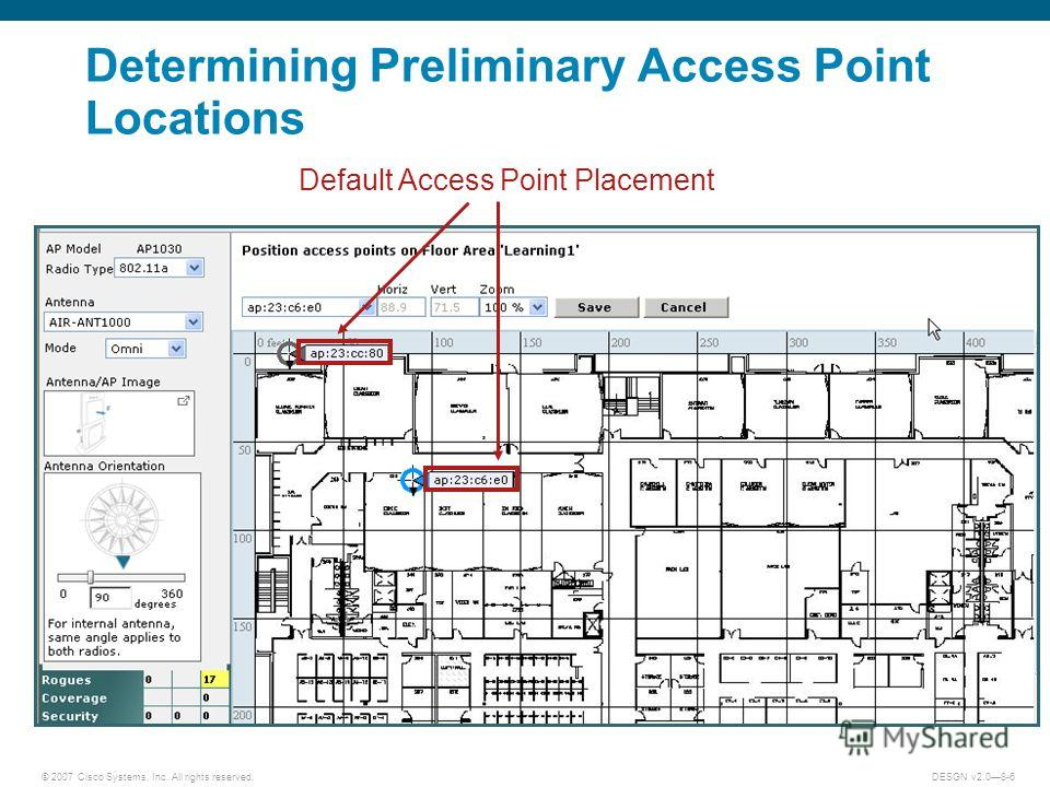 © 2007 Cisco Systems, Inc. All rights reserved.DESGN v2.08-6 Determining Preliminary Access Point Locations Default Access Point Placement