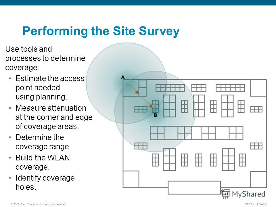 © 2007 Cisco Systems, Inc. All rights reserved.DESGN v2.08-8 Performing the Site Survey Use tools and processes to determine coverage: Estimate the access point needed using planning. Measure attenuation at the corner and edge of coverage areas. Dete