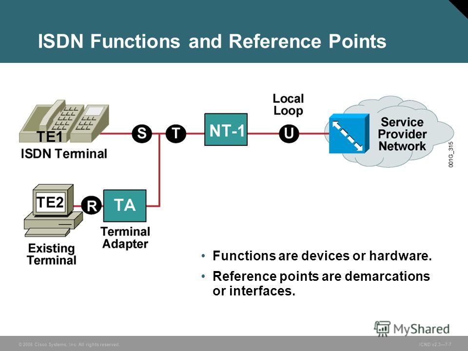 © 2006 Cisco Systems, Inc. All rights reserved. ICND v2.37-7 ISDN Functions and Reference Points Functions are devices or hardware. Reference points are demarcations or interfaces.