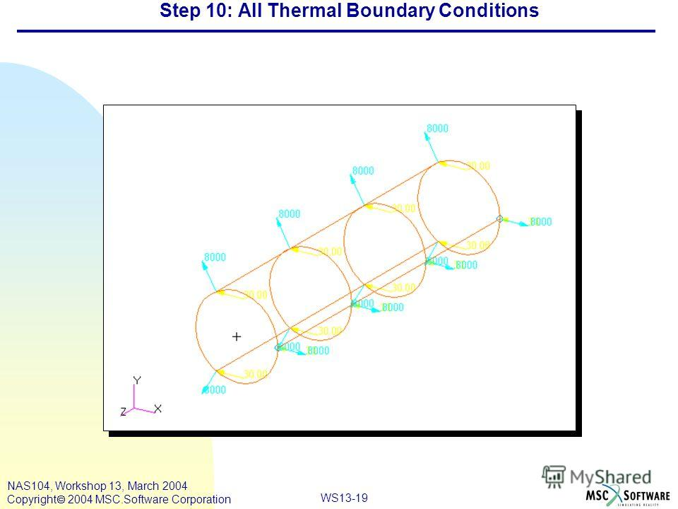WS13-19 NAS104, Workshop 13, March 2004 Copyright 2004 MSC.Software Corporation Step 10: All Thermal Boundary Conditions