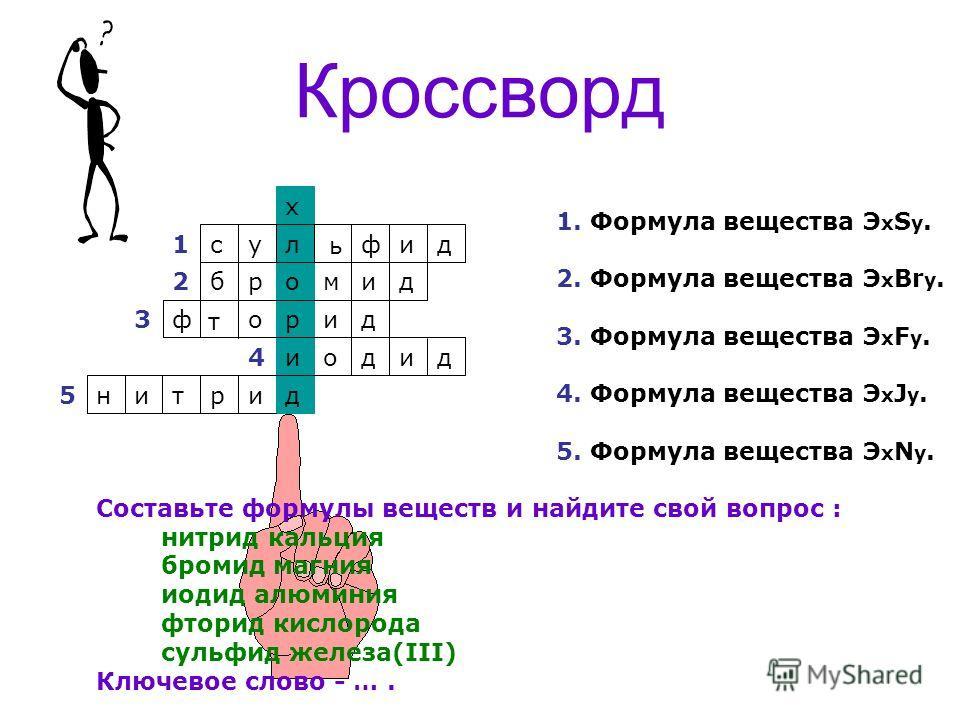 Составление химических формул по степени окисления АЛГОРИТМ: 1.Записать химические знаки элементов Al S 2.Определить ст.о. элементов по таблице Д.И. Менделеева. Al +3 S -2 3. Найти НОК и определить индексы. НОК=6 Al +3 S -2 ПРАВИЛО: алгебраическая су