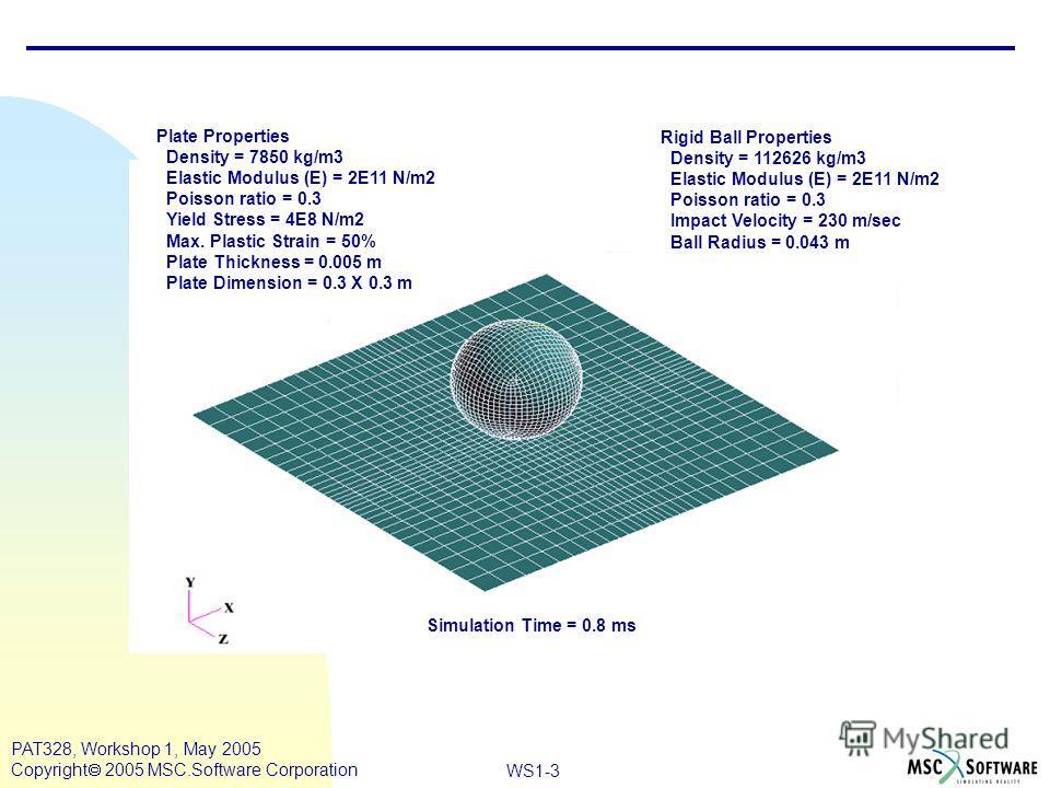 Mar120, Workshop 10, March 2001 WS1-3 PAT328, Workshop 1, May 2005 Copyright 2005 MSC.Software Corporation Plate Properties Density = 7850 kg/m3 Elastic Modulus (E) = 2E11 N/m2 Poisson ratio = 0.3 Yield Stress = 4E8 N/m2 Max. Plastic Strain = 50% Pla