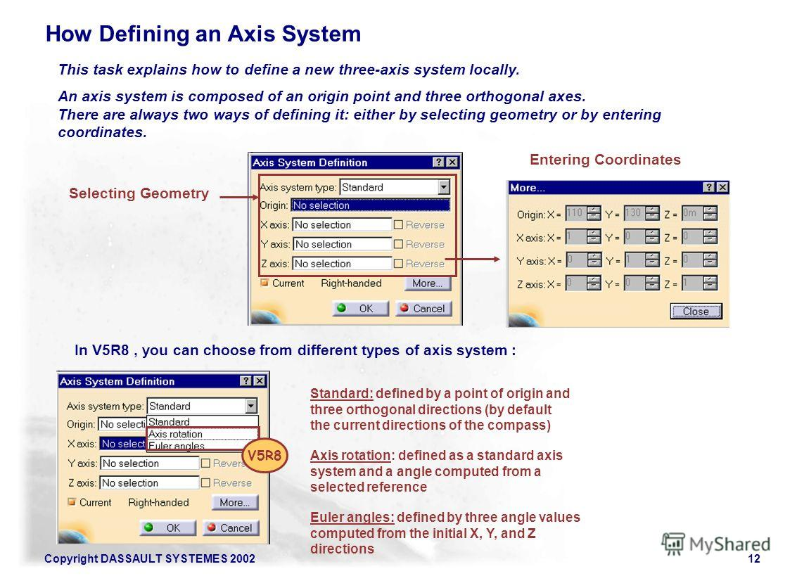 Copyright DASSAULT SYSTEMES 200212 How Defining an Axis System This task explains how to define a new three-axis system locally. An axis system is composed of an origin point and three orthogonal axes. There are always two ways of defining it: either