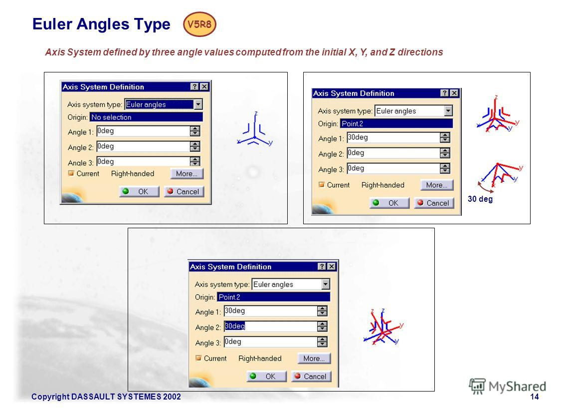 Copyright DASSAULT SYSTEMES 200214 Euler Angles Type Axis System defined by three angle values computed from the initial X, Y, and Z directions 30 deg V5R8