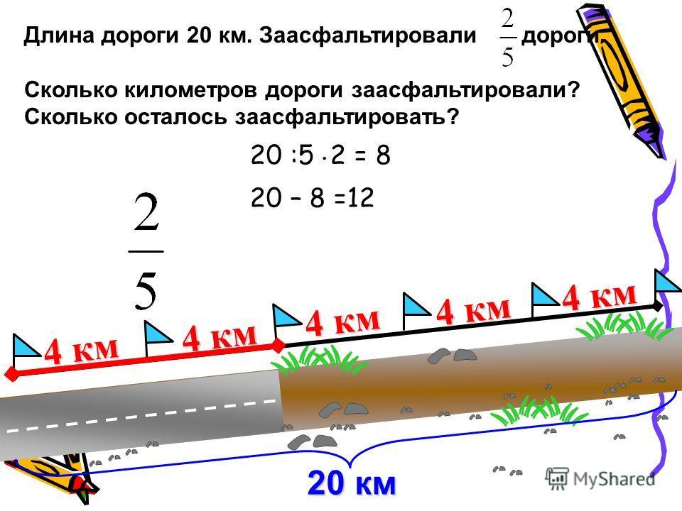 Длина дороги 20 км. Заасфальтировали дороги Сколько километров дороги заасфальтировали? Сколько осталось заасфальтировать? 20 км 4 км 20 :5 2 = 8. 20 – 8 =12