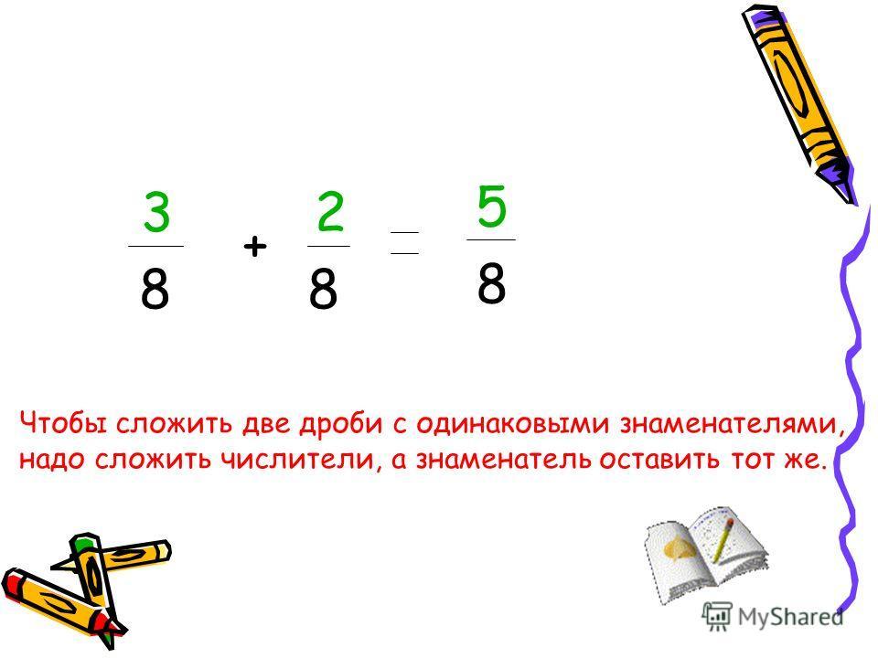 + 3 8 2 8 5 8 Чтобы сложить две дроби с одинаковыми знаменателями, надо сложить числители, а знаменатель оставить тот же.