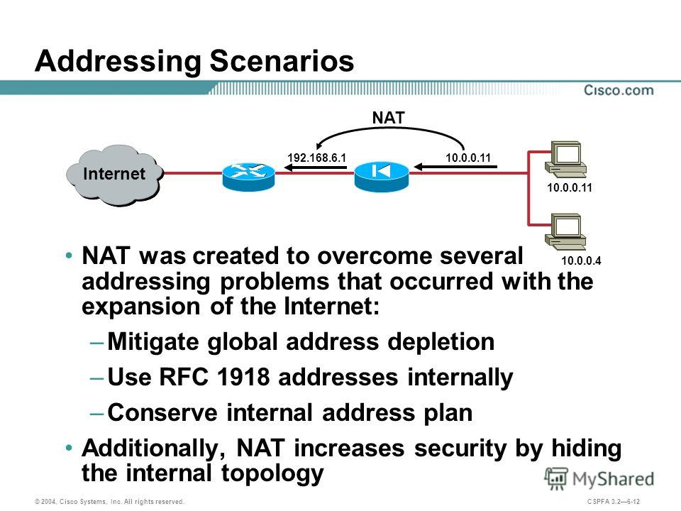 © 2004, Cisco Systems, Inc. All rights reserved. CSPFA 3.26-12 Addressing Scenarios NAT was created to overcome several addressing problems that occurred with the expansion of the Internet: –Mitigate global address depletion –Use RFC 1918 addresses i