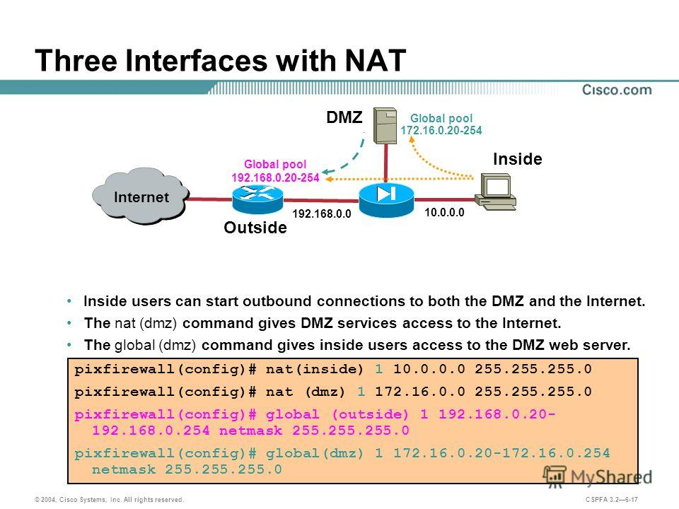 © 2004, Cisco Systems, Inc. All rights reserved. CSPFA 3.26-17 Three Interfaces with NAT 192.168.0.0 10.0.0.0 Global pool 172.16.0.20-254 pixfirewall(config)# nat(inside) 1 10.0.0.0 255.255.255.0 pixfirewall(config)# nat (dmz) 1 172.16.0.0 255.255.25