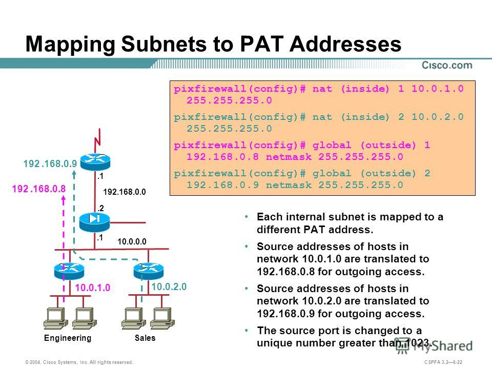 © 2004, Cisco Systems, Inc. All rights reserved. CSPFA 3.26-22 Mapping Subnets to PAT Addresses Each internal subnet is mapped to a different PAT address. Source addresses of hosts in network 10.0.1.0 are translated to 192.168.0.8 for outgoing access