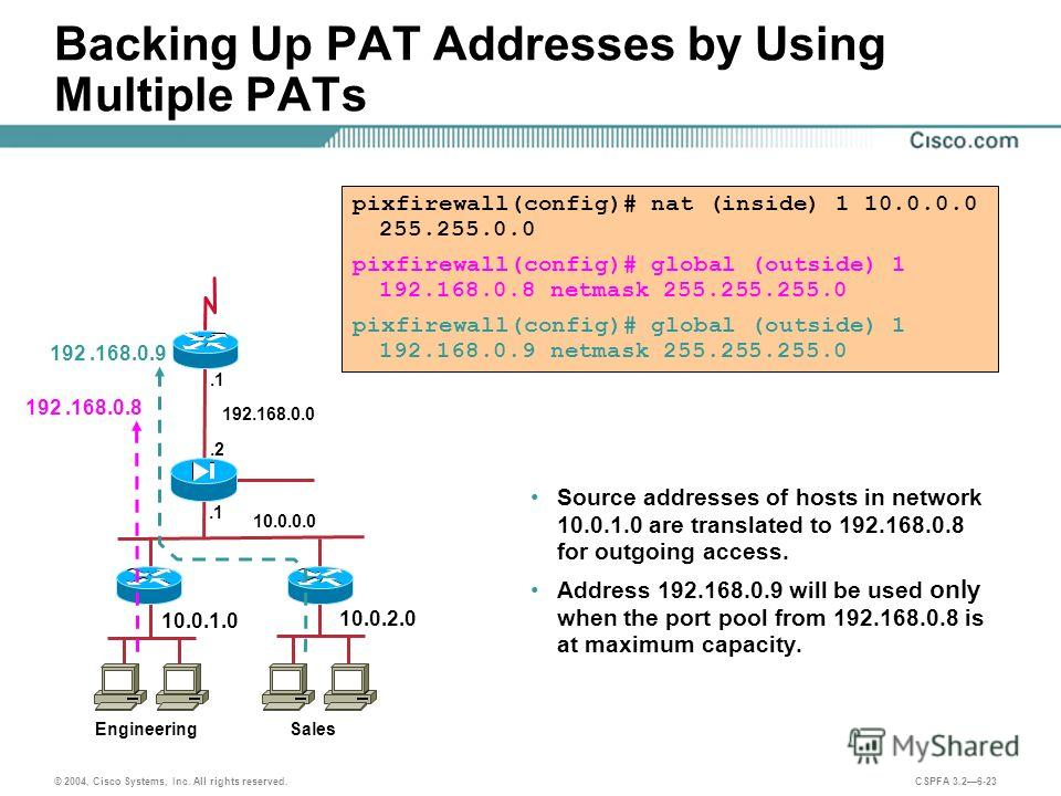 © 2004, Cisco Systems, Inc. All rights reserved. CSPFA 3.26-23 Backing Up PAT Addresses by Using Multiple PATs Source addresses of hosts in network 10.0.1.0 are translated to 192.168.0.8 for outgoing access. Address 192.168.0.9 will be used only when
