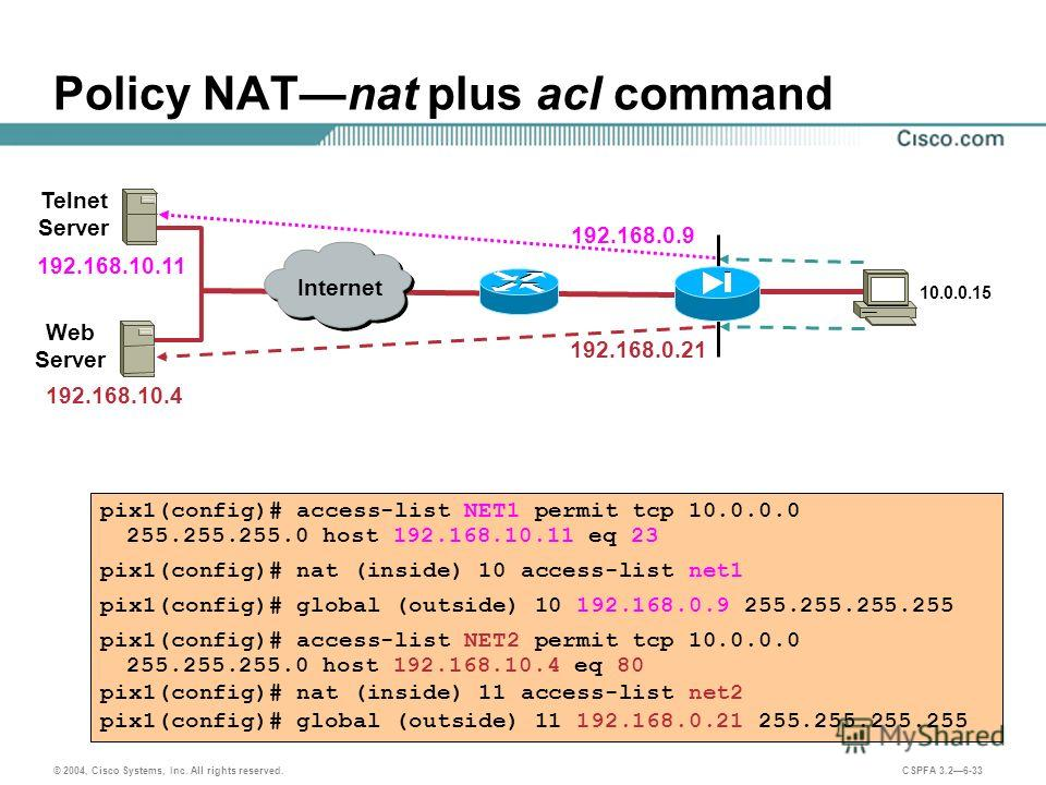© 2004, Cisco Systems, Inc. All rights reserved. CSPFA 3.26-33 Policy NATnat plus acl command pix1(config)# access-list NET1 permit tcp 10.0.0.0 255.255.255.0 host 192.168.10.11 eq 23 pix1(config)# nat (inside) 10 access-list net1 pix1(config)# globa