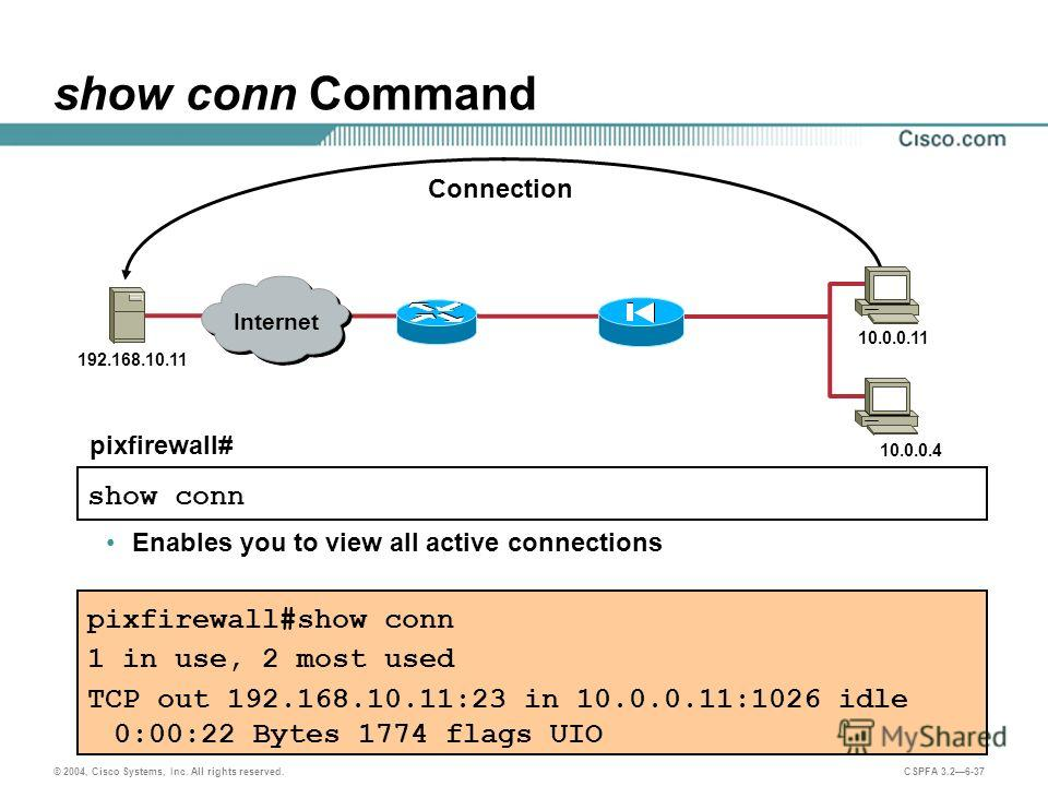 © 2004, Cisco Systems, Inc. All rights reserved. CSPFA 3.26-37 show conn Command show conn pixfirewall#show conn 1 in use, 2 most used TCP out 192.168.10.11:23 in 10.0.0.11:1026 idle 0:00:22 Bytes 1774 flags UIO pixfirewall# 10.0.0.11 10.0.0.4 192.16