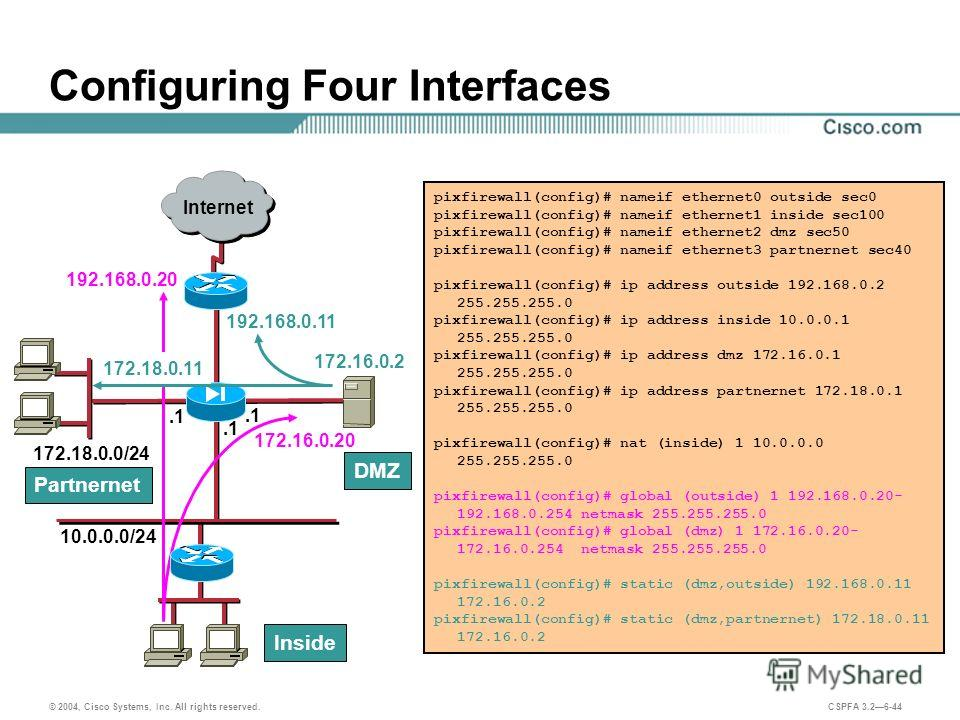 © 2004, Cisco Systems, Inc. All rights reserved. CSPFA 3.26-44 Configuring Four Interfaces pixfirewall(config)# nameif ethernet0 outside sec0 pixfirewall(config)# nameif ethernet1 inside sec100 pixfirewall(config)# nameif ethernet2 dmz sec50 pixfirew