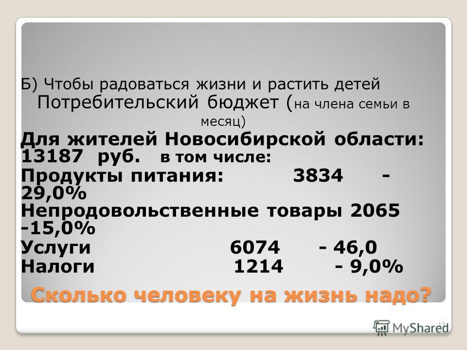 Сколько человеку на жизнь надо? Б) Чтобы радоваться жизни и растить детей Потребительский бюджет ( на члена семьи в месяц) Для жителей Новосибирской области: 13187 руб. в том числе: Продукты питания: 3834 - 29,0% Непродовольственные товары 2065 -15,0