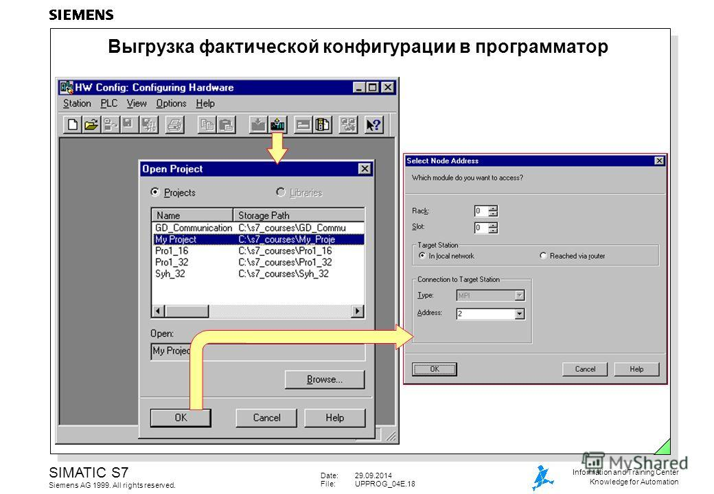Date:29.09.2014 File:UPPROG_04E.18 SIMATIC S7 Siemens AG 1999. All rights reserved. Information and Training Center Knowledge for Automation Выгрузка фактической конфигурации в программатор