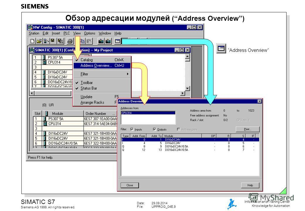 Date:29.09.2014 File:UPPROG_04E.9 SIMATIC S7 Siemens AG 1999. All rights reserved. Information and Training Center Knowledge for Automation Обзор адресации модулей (Address Overview) Address Overview