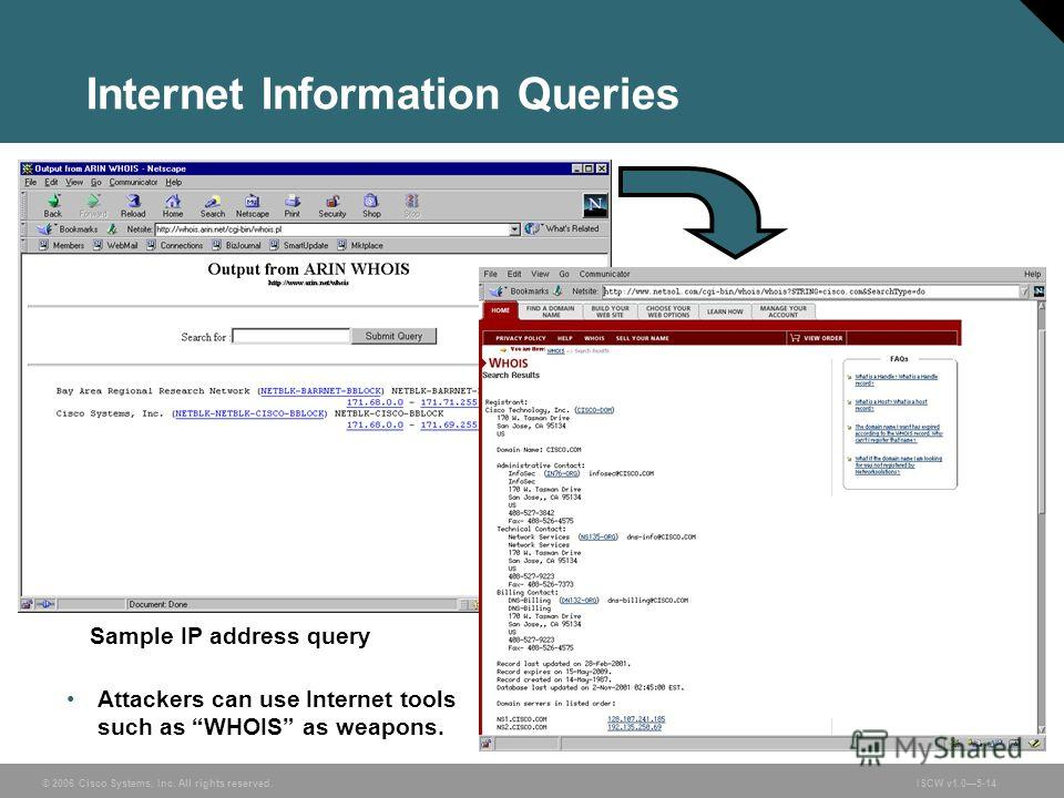© 2006 Cisco Systems, Inc. All rights reserved.ISCW v1.05-14 Internet Information Queries Sample IP address query Attackers can use Internet tools such as WHOIS as weapons.