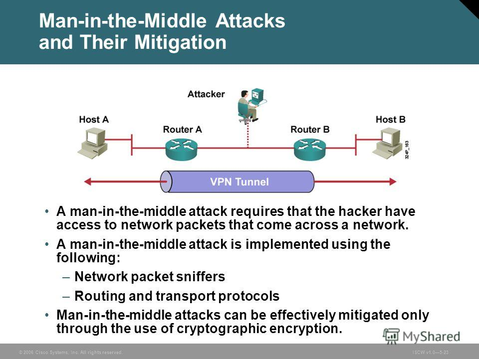 © 2006 Cisco Systems, Inc. All rights reserved.ISCW v1.05-23 Man-in-the-Middle Attacks and Their Mitigation A man-in-the-middle attack requires that the hacker have access to network packets that come across a network. A man-in-the-middle attack is i