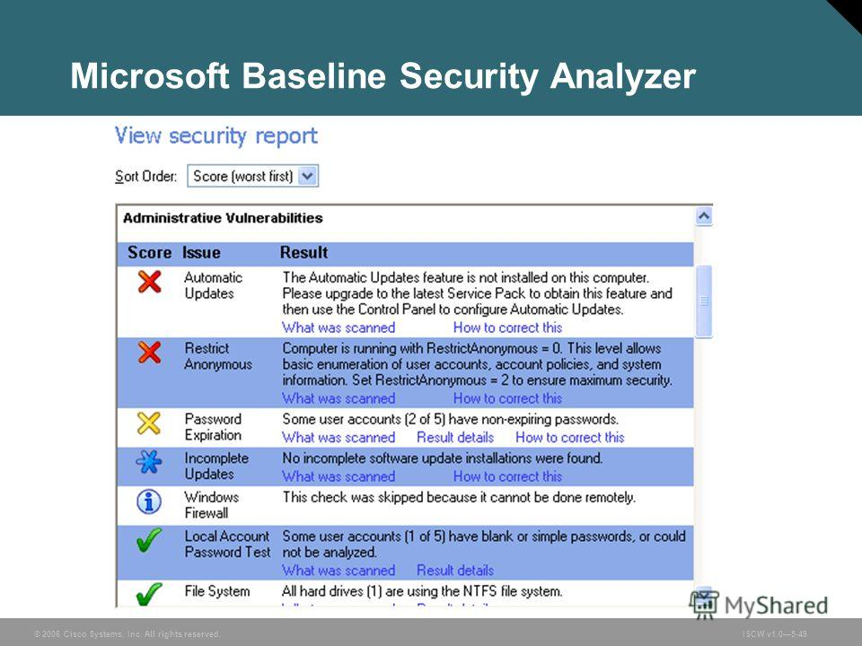 © 2006 Cisco Systems, Inc. All rights reserved.ISCW v1.05-49 Microsoft Baseline Security Analyzer