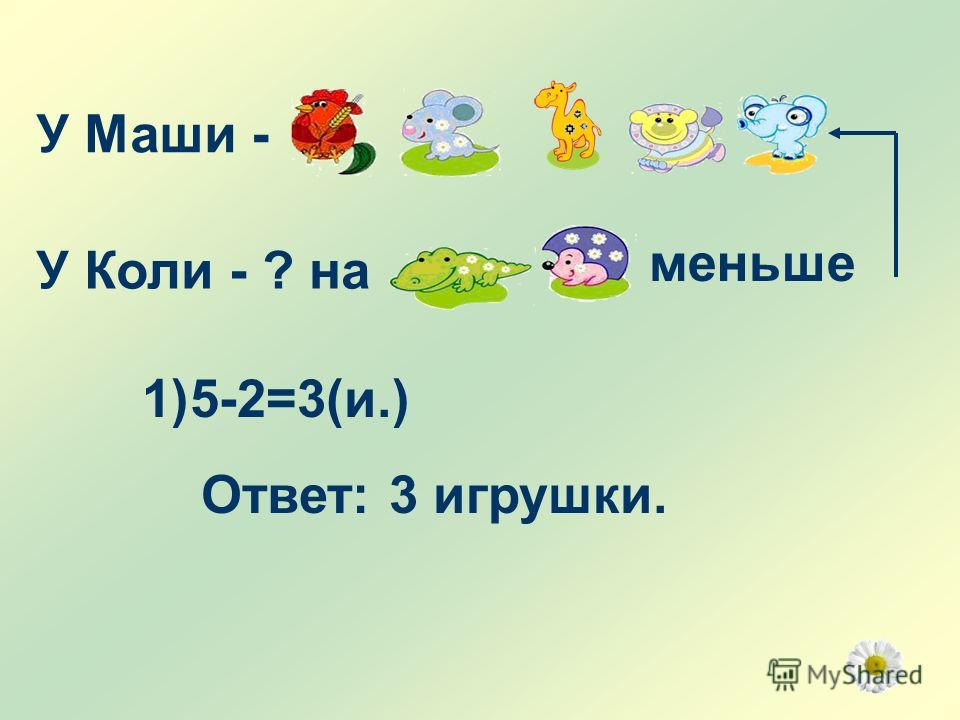 У Маши - У Коли - ? на меньше 1)5-2=3(и.) Ответ: 3 игрушки.