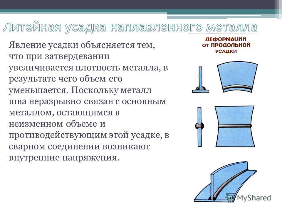 Явление усадки объясняется тем, что при затвердевании увеличивается плотность металла, в результате чего объем его уменьшается. Поскольку металл шва неразрывно связан с основным металлом, остающимся в неизменном объеме и противодействующим этой усадк