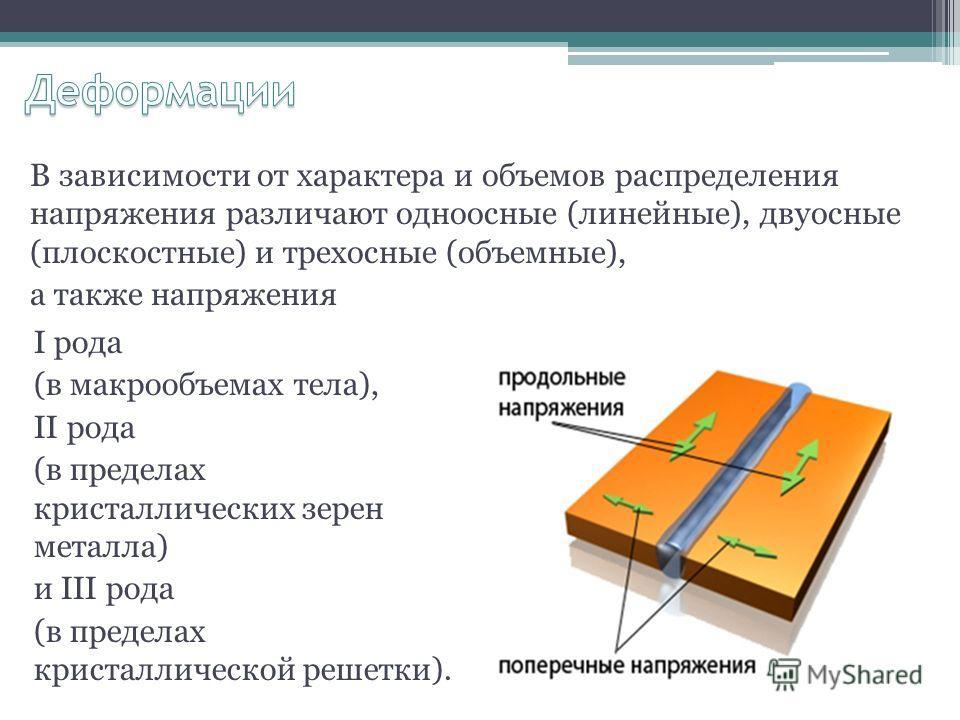 В зависимости от характера и объемов распределения напряжения различают одноосные (линейные), двуосные (плоскостные) и трехосные (объемные), а также напряжения I рода (в макро объемах тела), II рода (в пределах кристаллических зерен металла) и III ро