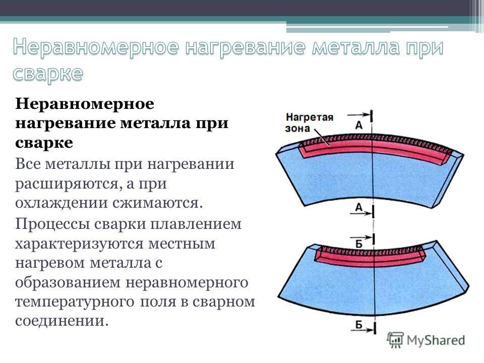 Неравномерное нагревание металла при сварке Все металлы при нагревании расширяются, а при охлаждении сжимаются. Процессы сварки плавлением характеризуются местным нагревом металла с образованием неравномерного температурного поля в сварном соединении