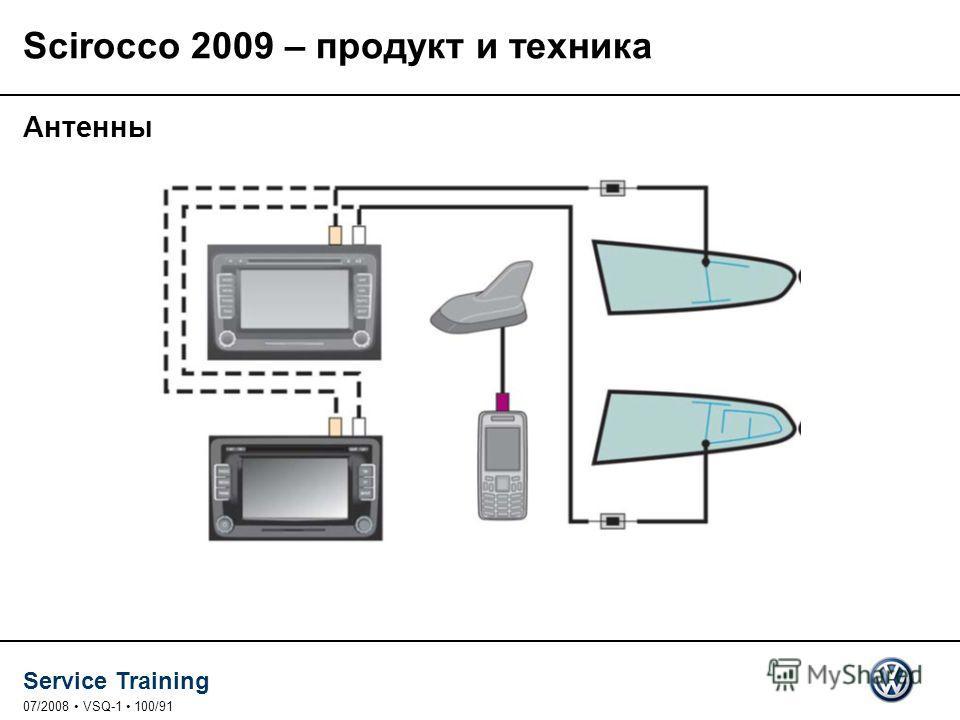 Service Training 07/2008 VSQ-1 100/91 Scirocco 2009 – продукт и техника Антенны