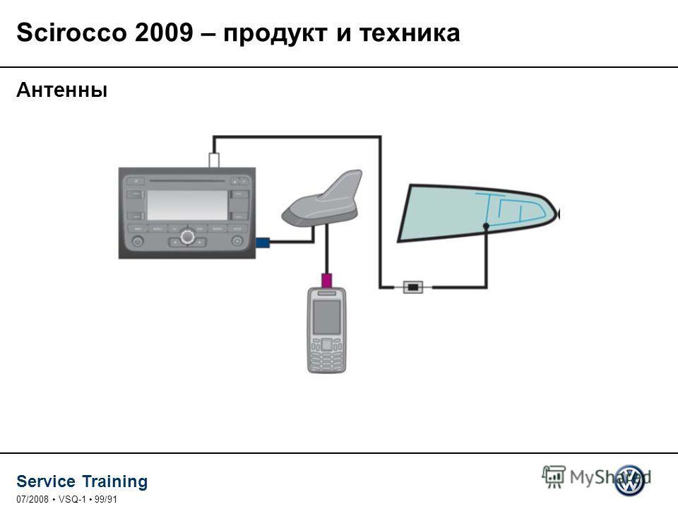 Service Training 07/2008 VSQ-1 99/91 Scirocco 2009 – продукт и техника Антенны