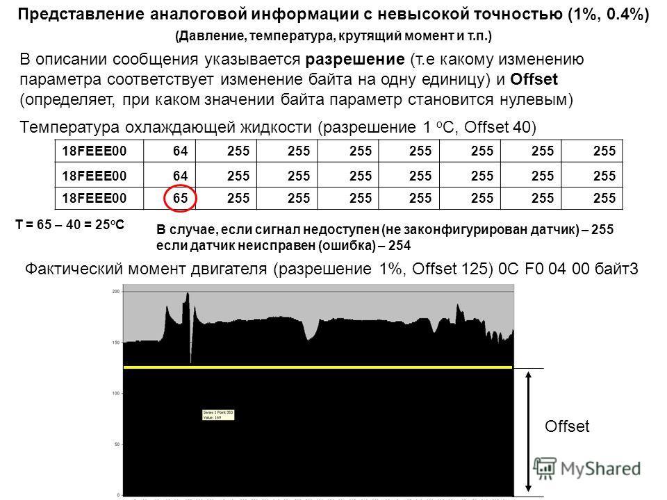 Представление аналоговой информации с невысокой точностью (1%, 0.4%) (Давление, температура, крутящий момент и т.п.) 18FEEE0064255 18FEEE0064255 18FEEE0065255 В описании сообщения указывается разрешение (т.е какому изменению параметра соответствует и