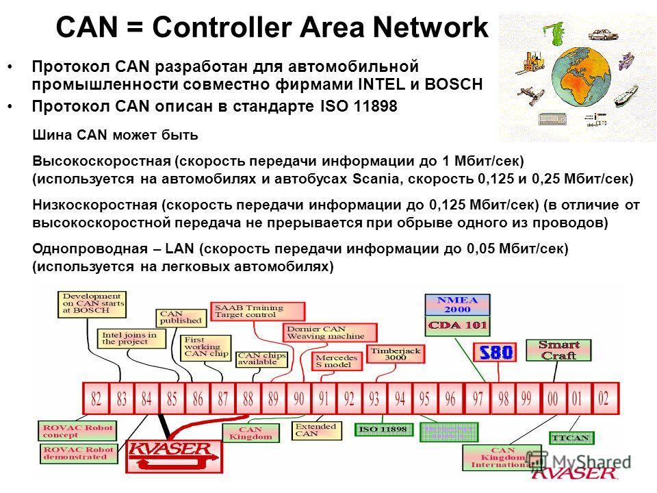 CAN = Controller Area Network Протокол CAN разработан для автомобильной промышленности совместно фирмами INTEL и BOSCH Протокол CAN описан в стандарте ISO 11898 Шина CAN может быть Высокоскоростная (скорость передачи информации до 1 Мбит/сек) (исполь