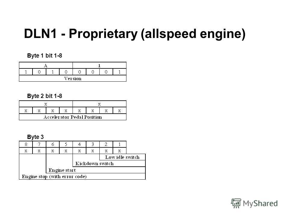 DLN1 - Proprietary (allspeed engine) Byte 1 bit 1-8 Byte 2 bit 1-8 Byte 3
