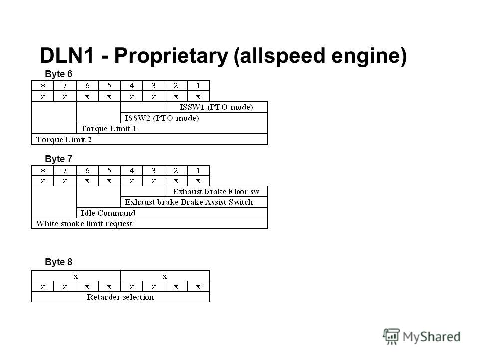 DLN1 - Proprietary (allspeed engine) Byte 6 Byte 7 Byte 8
