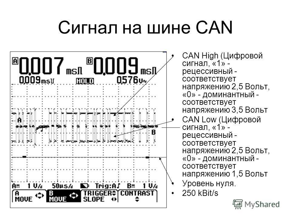 Сигнал на шине СAN CAN High (Цифровой сигнал, «1» - рецессивный - соответствует напряжению 2,5 Вольт, «0» - доминантный - соответствует напряжению 3,5 Вольт СAN Low (Цифровой сигнал, «1» - рецессивный - соответствует напряжению 2,5 Вольт, «0» - домин