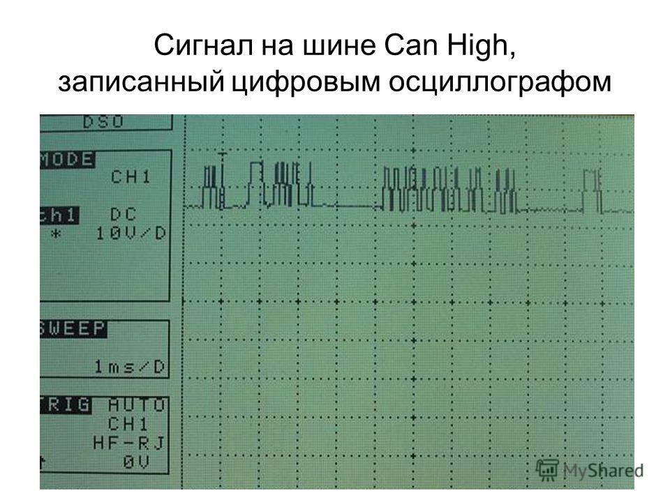 Сигнал на шине Can High, записанный цифровым осциллографом