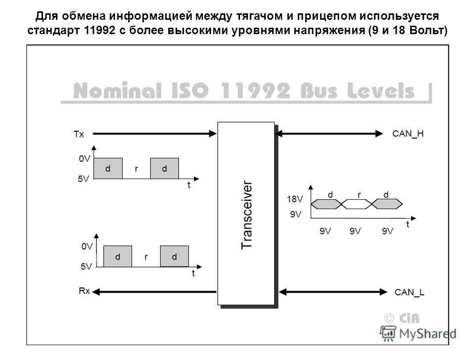 Для обмена информацией между тягачом и прицепом используется стандарт 11992 с более высокими уровнями напряжения (9 и 18 Вольт)